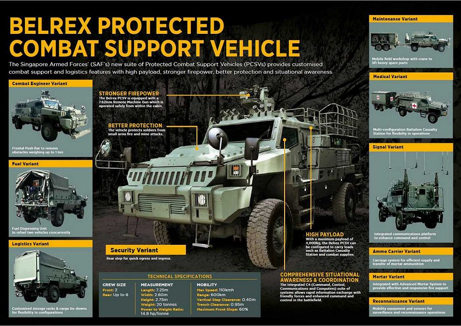 Paramount Group and ST Engineering to market Belrex 4x4 mine protected armored AAD 2018 South Africa 925 002