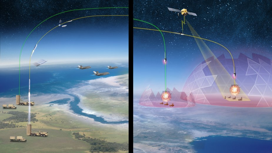 US innovative propulsion solutions for ground based weapons delivery system