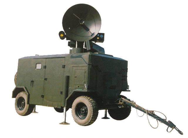 Af902 Type 902 Fire Control Tracking Search Radar