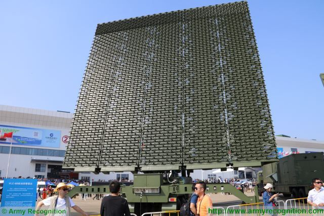 YLC-8B anti-stealth radars China Chinese defense industry Zhuhai AirShow China 640 001