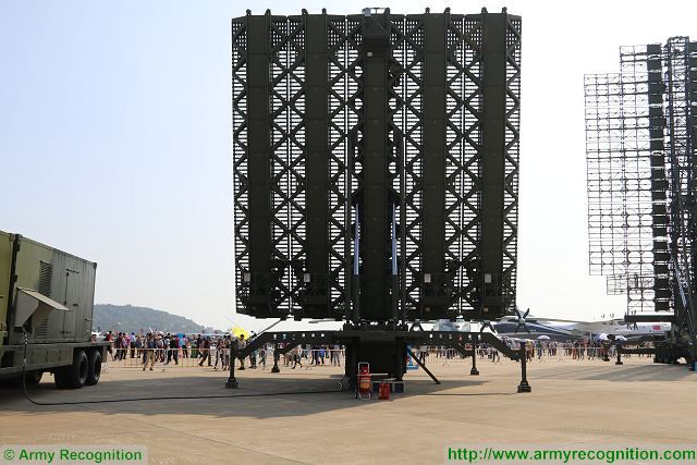 During the Zhuhai AirShow China 2016, Chinese defense industry has unveiled new air-defense radar YLC-8B able to detect stealth fighter aircraft. With stealth aircraft like the American F-22 and F-35 poised to dominate modern aerial combat, countermeasures are emerging.