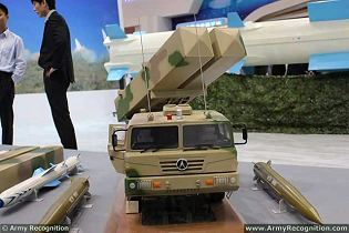 DF-12 M20 short-range surface-to-surface tactical missile China Chinese army defense industry military technology rear view 001