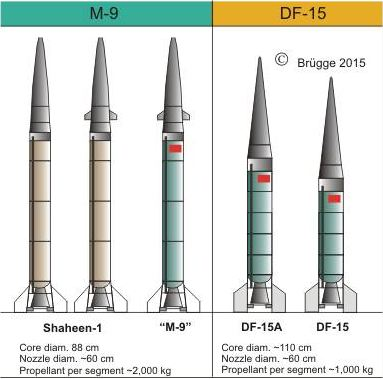DF-15 DF-15A CSS-6 short-range ballistic missile technical data sheet specifications pictures information description intelligence photos images video identification China Chinese army industry military technology equipment