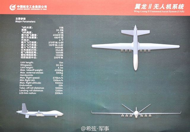 Wing Loong II 2 UAV MALE armed drone technical data sheet specifications pictures video information description intelligence identification China Chinese AVIC army industry military technology equipment