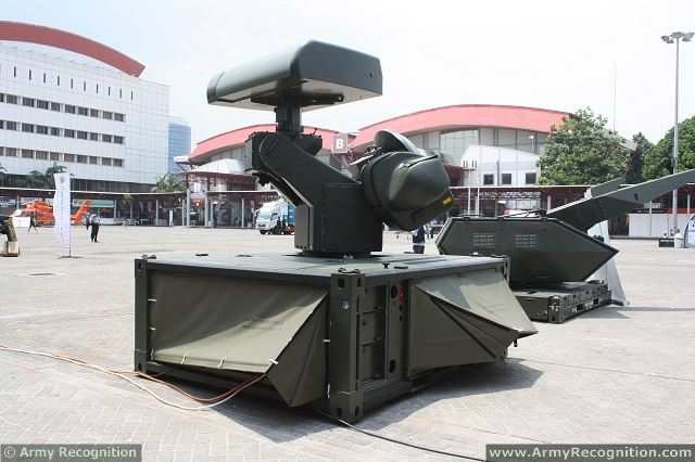 The Oerlikon Skyshield air defense system includes the Skyshield 35 Fire Control Unit (FCU) which provides air space surveillance over the complete elevation range with each antenna revolution