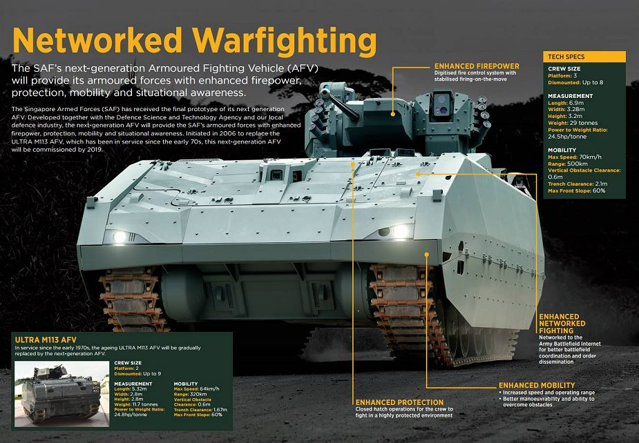 ST Engineering Kinetics Next Generation Armoured Fighting Vehicle at Singapore AirShow 2018 925 002