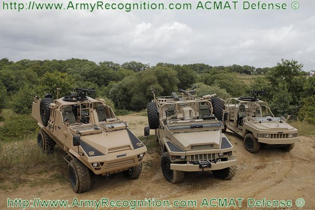 Combat reconnaissance armoured fast attack vehicles Acmat ...