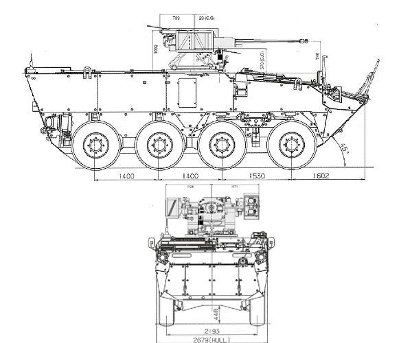 pandur ii 2 cz m1 wheeled armoured data sheet