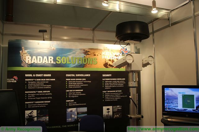 British Company Kelvin Hughes presents its combined and radar Single Mast Solution at MSPO 2015 640 001