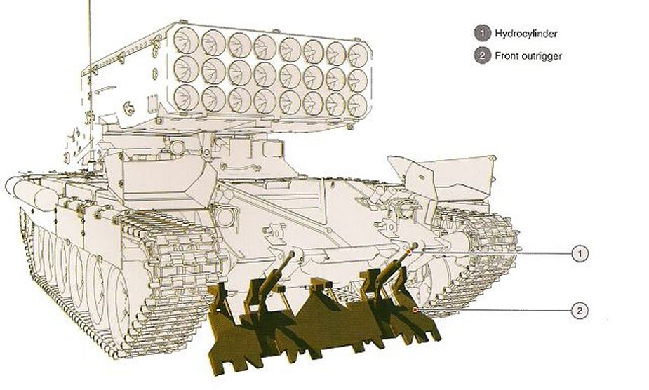 Tos 1A Soltsepek heavy flame thrower 220mm multiple launch rocket launcher system Russia Russian army details 925 004