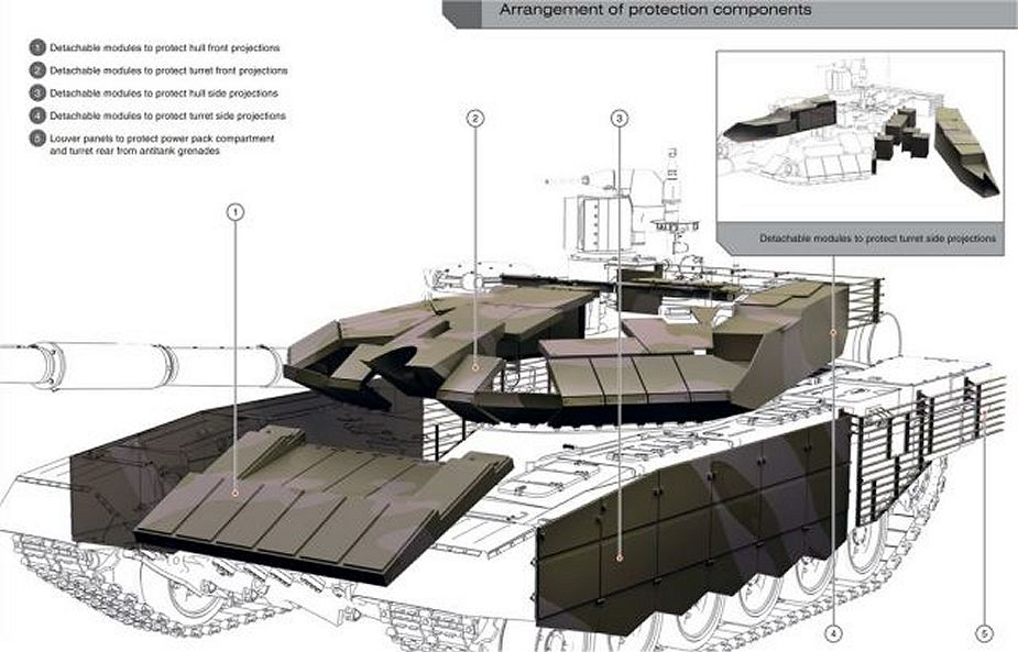 T 90MS main battle tank Russia Russian army defence industry military armour protection details 001