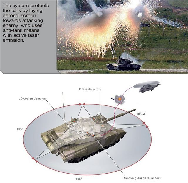 T-90MS_self-protection_system_aerosol_screen_laying_Russia_Russian_army_defence_industry_military_technology_001.jpg