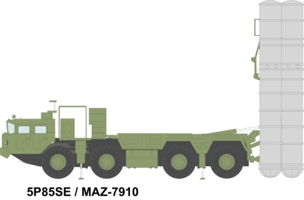 S-300PMU1 S-300 PMU1 SA-20A Gargoyle A surface to air defense missile system technical data sheet information description pictures photos images intelligence identification Russian army Russia