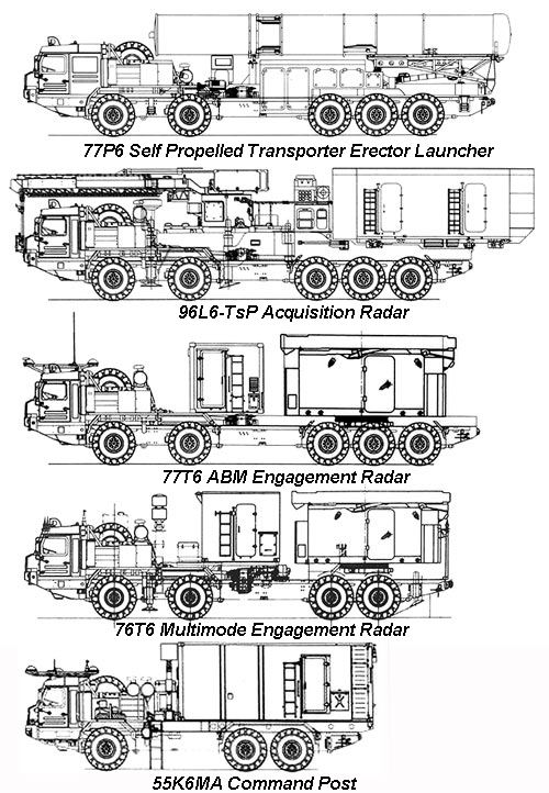 S 500 Prometheus 55r6m Triumfator M Air Defense Missile