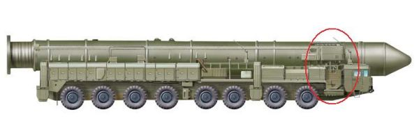 Topol-M SS-27 RT-2PM2 Stalin RS-12M2 intercontinental ballistic missile technical data sheet specifications information intelligence pictures photos images description identification Russian army Russia