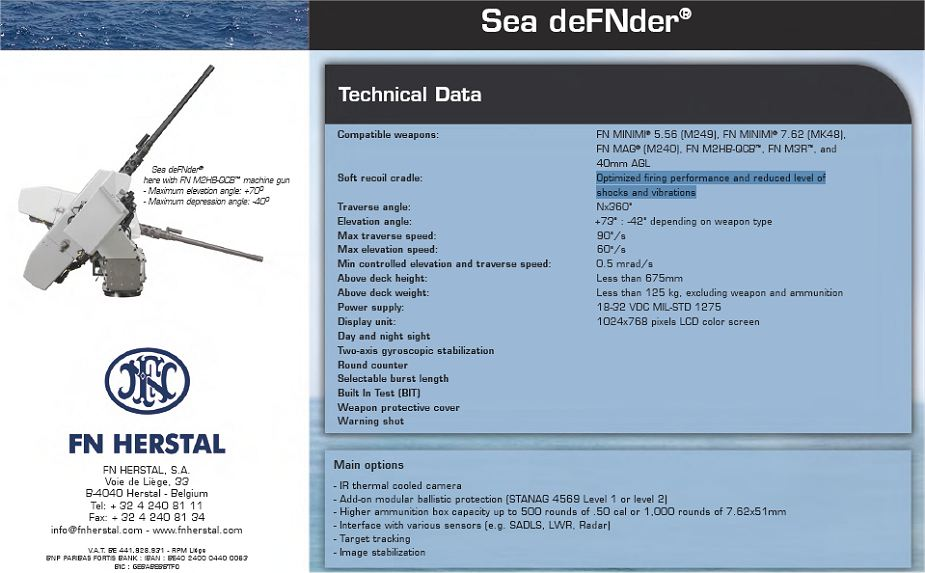Sea deFNder Naval RWS Remote Weapon Station Remotely Operated FN Herstal Belgium defense industry details 001