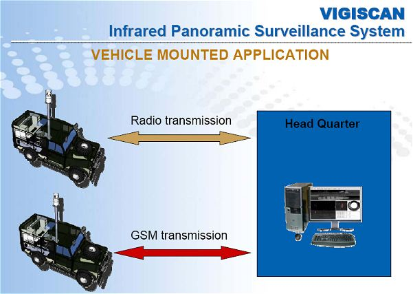 Vigiscan HGH long range infrared panoramic camera technical data sheet specifications information description intelligence pictures photos images video France French Defence Industry