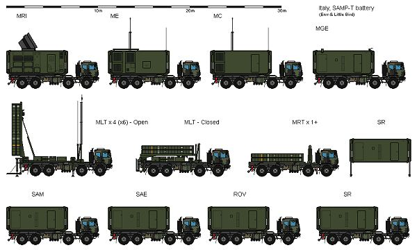 SAMP/T Aster 30 surface-to-air defense missile system technical data sheet specifications information description pictures photos images video intelligence identification MBDA Eurosam France French army defence industry military technology