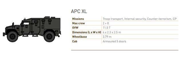 Sherpa XL 4x4 APC armoured personnel carrier technical data sheet specifications pictures video information description intelligence identification Renault Trucks Defense France French army defence industry military technology