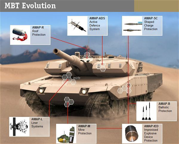 With the Evolution, IBD now has introduced a new balanced Survivability Concept for tanks that achieved unprecedented levels of protection for legacy platforms. The focal point of the Concept is the synergistic integration of the different High-Tech solutions developed by the German Company IBD. The different parts of the add-on protection kit for the heavy platform - Leopard 2A4 - allow the rather old legacy platform to be used with minimized risk in Urban - Missions - situations with specifically high threat potential. The high cost efficiency for the System is brought about the application of the proven High-Tech AMAP technologies, in add-on integration without major changes of the platform itself.