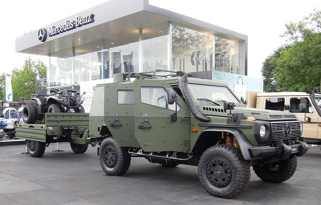 The German Company Geroh Unveils A New Family Of Military