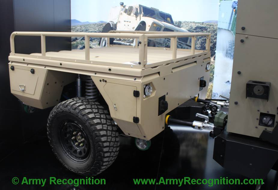 Army Recognition Official Show Daily News and Web TV UMEX 2020 925 001