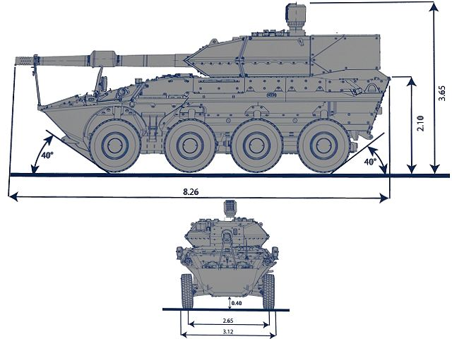 Centauro 2 II MGS 120 mm 105mm anti-tank 8x8 armoured vehicle technical data sheet specifications pictures video description information photos images identification intelligence Italy Italian IVECO Defence Vehicles OTO Melara Defence Industry military technology