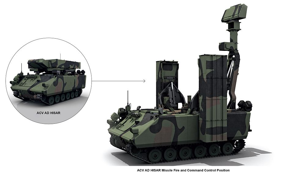 HISAR A short range surface to air defense missile system on ACV 30 tracked armoured vehicle Turkey line drawing blueprint 001