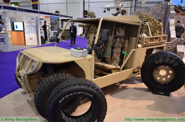 British army has presented a wide range of new military equipment proposed to the British Armed forces including the Whippet II, a light all-terrain vehicle designed and manufactured by the Company EPS (Enhanced Protection Systems).
