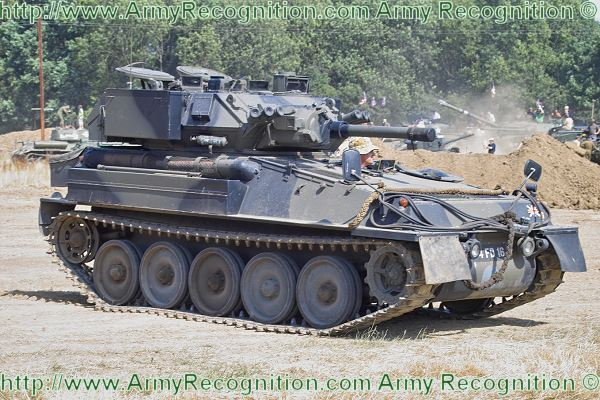 Scorpion FV101 light reconnaissance armoured vehicle technical data sheet specifications description