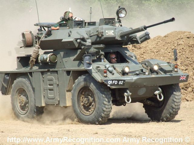 http://www.armyrecognition.com/images/stories/europe/united_kingdom/wheeled_vehicle/ferret_fox/Ferret_Fox_wheeled_armoured_reconnaissance_vehicle_British_army_United_Kingdom_640.jpg
