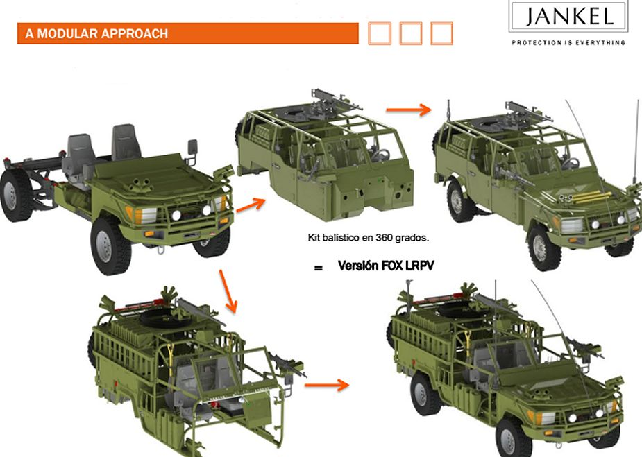 FOX RRV Rapid Reaction Vehicle Jankel 4x4 light tactical vehicle United Kingdom industry details 001