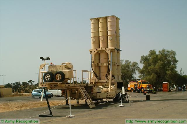 Arrow 2 anti-ballistic missile air defense system technical data