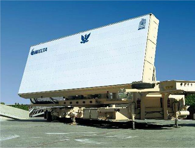 Green Pine ELM-2080 fire control radar Arrow anti-ballistic missile system Israel Israeli army defence force 640 001