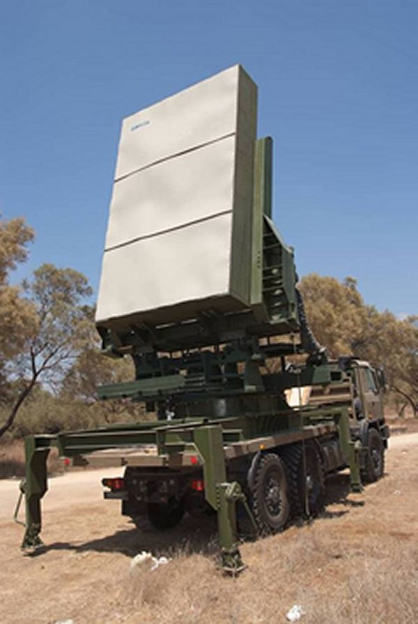 Iron Dome Defense System Against Short Range Artillery