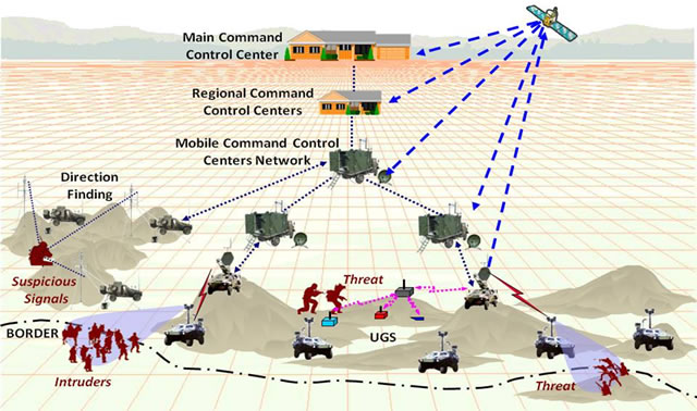 Lockheed Martin has showcased at SOFEX 2014 its solution for the protection of critical infrastructureor staging areas, as per the requirements of the IFPC (Indirect Fires Protection Capability) programme of the US Army.
