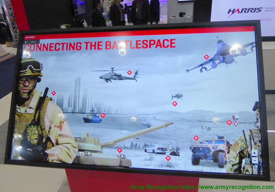 IDEX 2019 Harris Corporation launches Falcon Net Ecosystem