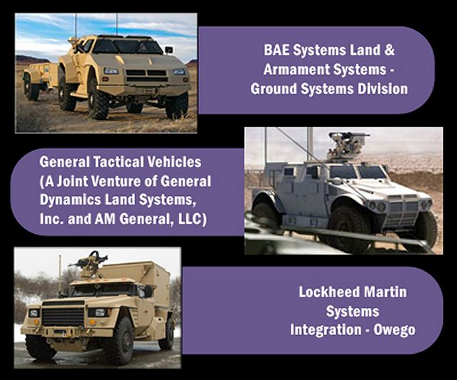 After refining requirements during a two-year Technology Development phase for the Joint Light Tactical Vehicle, Army developers are poised to conduct a full and open competition geared toward formal production, service officials said.