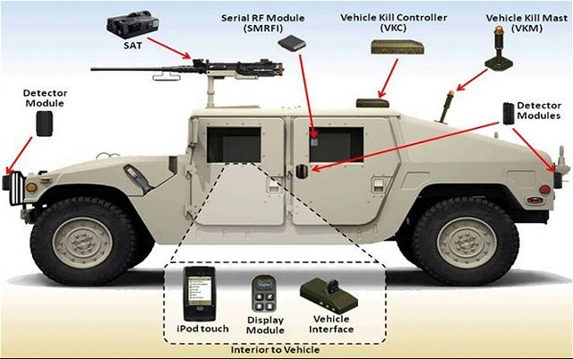 Cubic Corporation (NYSE: CUB) announced today that it was awarded a new order valued at $4.1 million for its Instrumentable Multiple Integrated Laser Engagement Tactical Vehicle Systems (I-MILES TVS) from the U.S. Army's Program Executive Office for Simulation, Training and Instrumentation (PEO STRI).