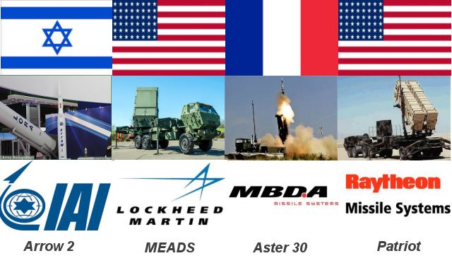 Poland could accelerate the purchase of a new air defense system able to target ballistic missiles, following the situation in Ukraine. Poland selected the four finalists in January from among 14 bidders. All four finalists were invited this week for a second round of technical dialogue meetings, according to Marty Coyne, business development manager of MEADS International.