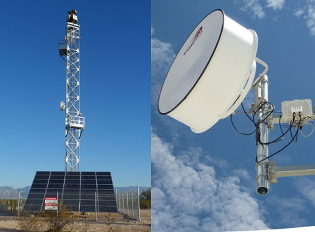 US Approves Possible FMS to Egypt for Border Security Mobile Surveillance Sensor System 640 001
