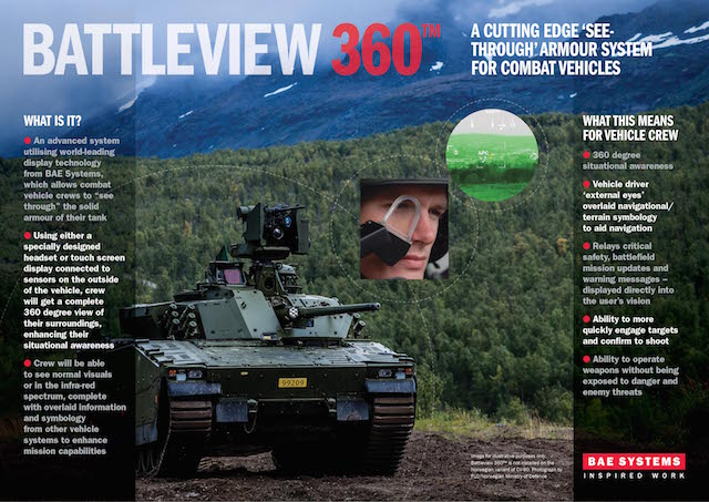 BAE System's BattleView360 debuts at DSEi