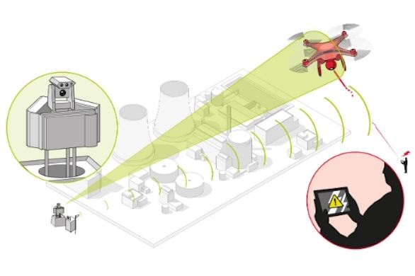 Counter-UAV system from Airbus D and S to protect critical infrastructure 640 001