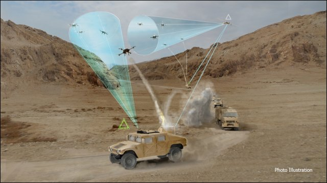 Darpa is looking for ideas for protecting against Small Unmanned Air Systems sUAS 640 001