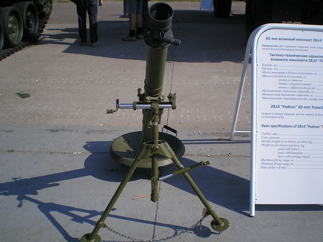Russian Gun Artillery: Discussion Thread - Page 10 Analysis_Russian_defense_industry_promotes_modern_artillery_systems_on_global_military_market_2B14_Podnos_82mm_mortar_640_001