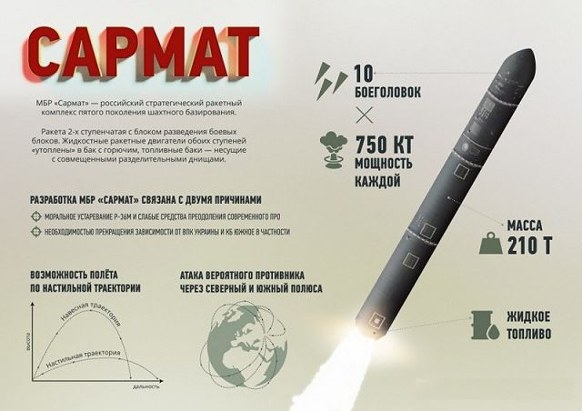 New Russian heavy ICBM - Sarmatian - Page 6 The_new_Russian-made_RS-28_Sarmat_intercontinental_ballistic_missile_to_be_operational_in_2018_640_001