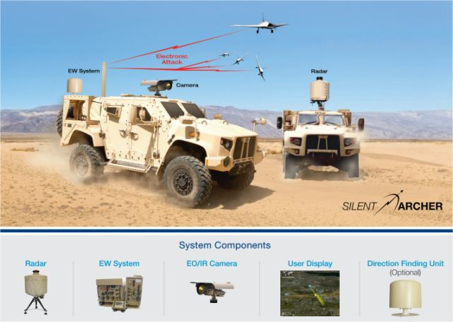 SRC has been awarded a $65M contract to provide the U.S. Army with an integrated counter-UAS system to meet an urgent requirement to detect and defeat drones. The majority of this work will be performed by SRC with work also being performed by teammate, DRS. SRC's scope of work includes engineering, production, and sustainment.