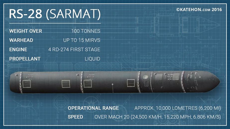Three Sarmat ICBM prototypes to undergo pop up tests mid 2018 925 001