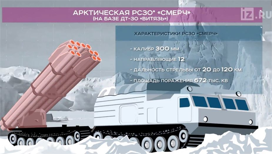 Russian army Arctic brigade will be equipped with Grad and Smerch MLRS on DT 30PM 925 001