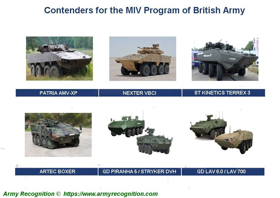 British Army close to release request information new 8x8 armoured MIV program 925 001